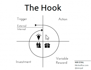 The Hook, by Nir Eyal